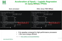 VINEYARD releases the SPynq framework: Spark acceleration on Pynq FPGAs cluster for energy-efficient servers